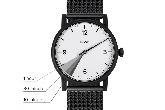 HOW TO IDENTIFY TIME ON A WATCH WITH ONE HAND?